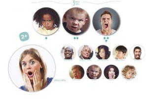 reconocer y guiar las emociones